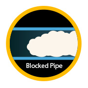 blocked pipe